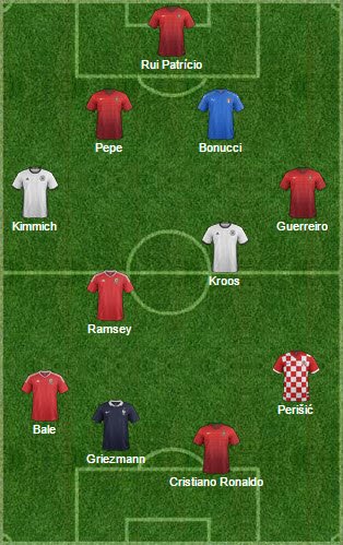 Once ideal Euro 2016 MarcadorInt