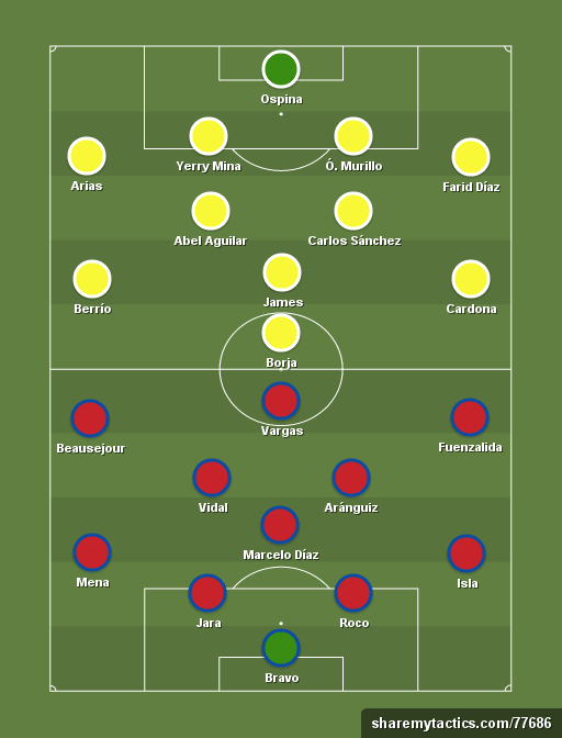chile-away-team-formation-tactics