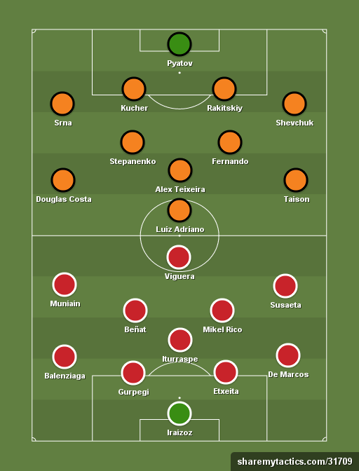 Shakhtar-Athletic-formation-tactics