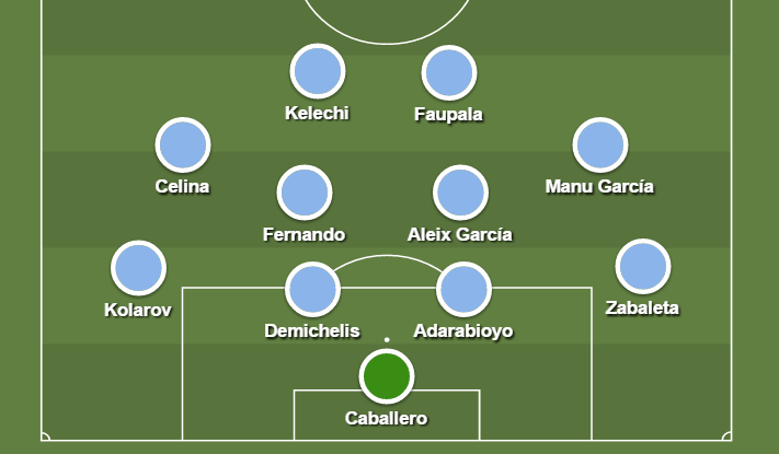 Alineación del Manchester City (Foto: Focus Images Ltd)