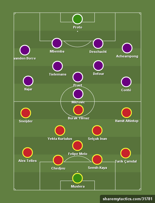 Galatasaray-Anderlecht-formation-tactics