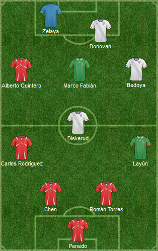 Once ideal de la Copa de Oro
