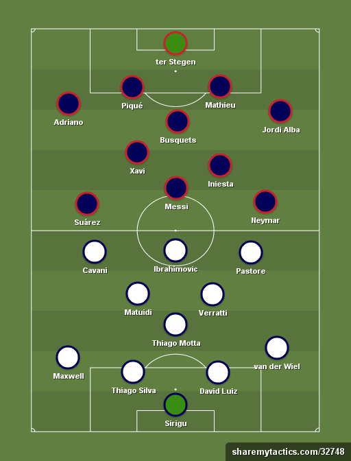 PSG-Barca-formation-tactics