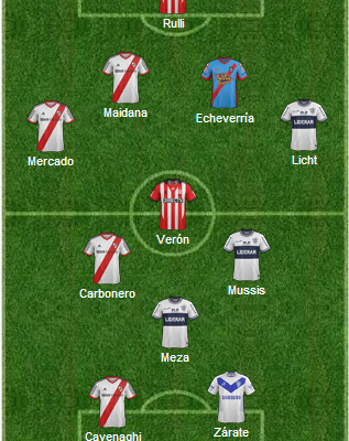 once argentina