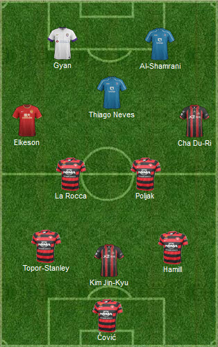 once ideal ACL 2014