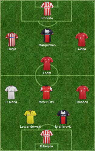 ucl ideal j2